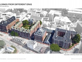 Buildings from Different Eras: Adams in Renewal